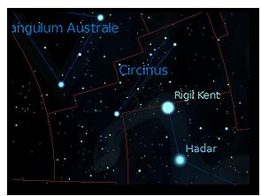 Circinus